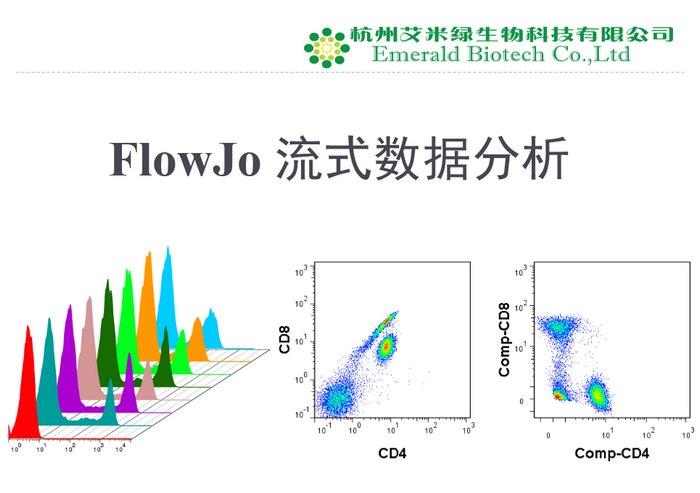 流式细胞周期步骤